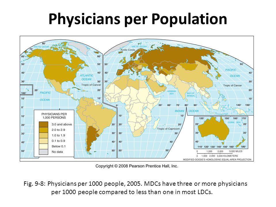 Physicians per Population