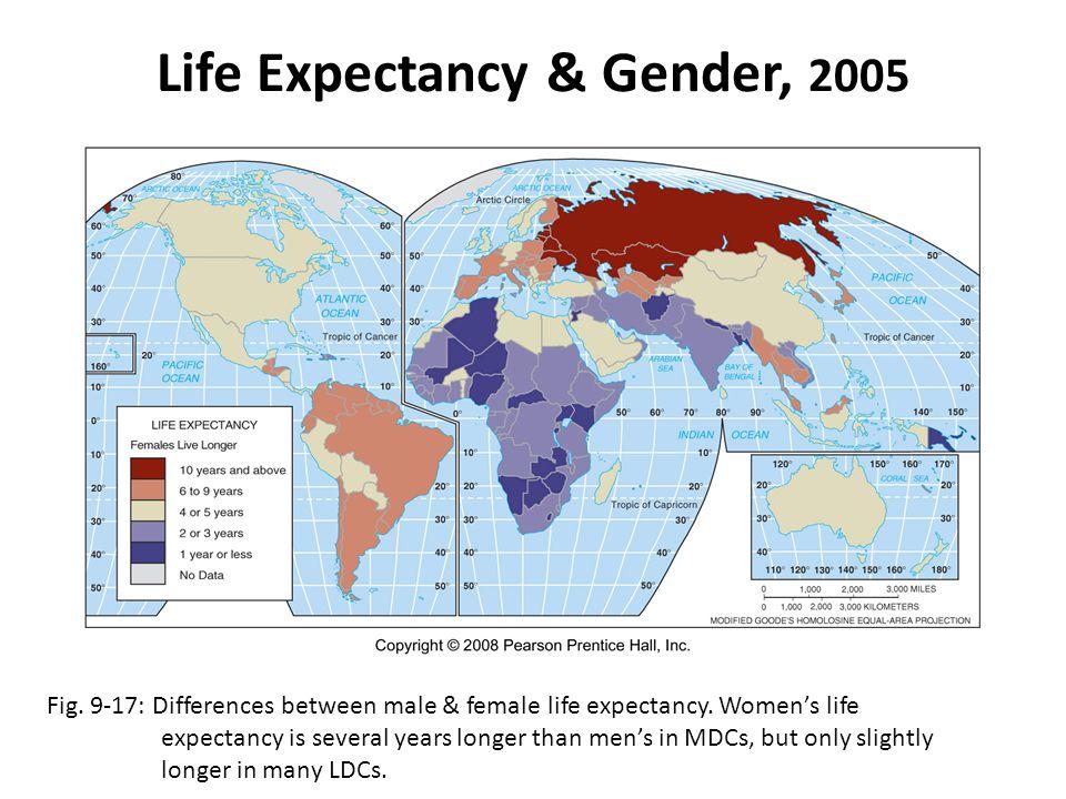 Life Expectancy & Gender, 2005
