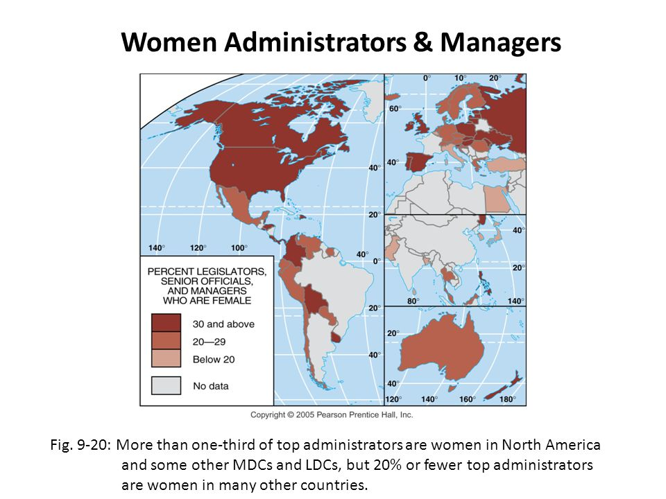 Women Administrators & Managers
