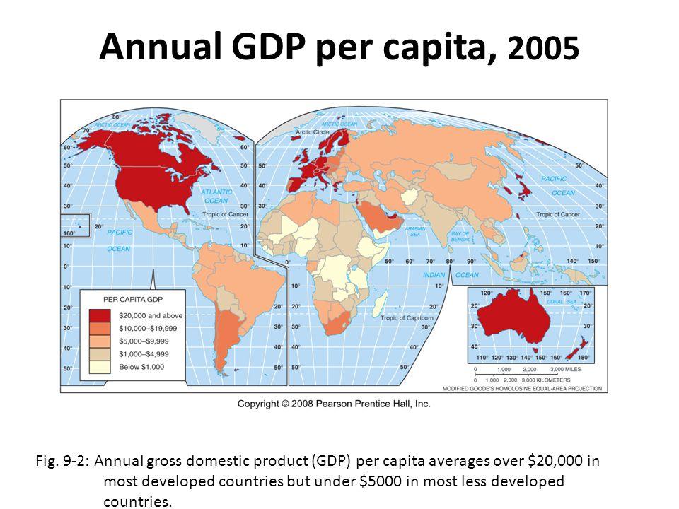 Annual GDP per capita, 2005