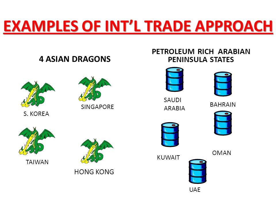 EXAMPLES OF INT'L TRADE APPROACH