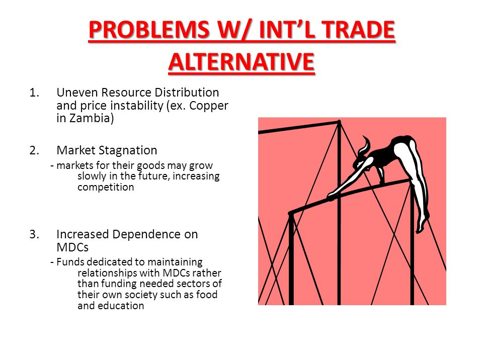 PROBLEMS W/ INT'L TRADE ALTERNATIVE