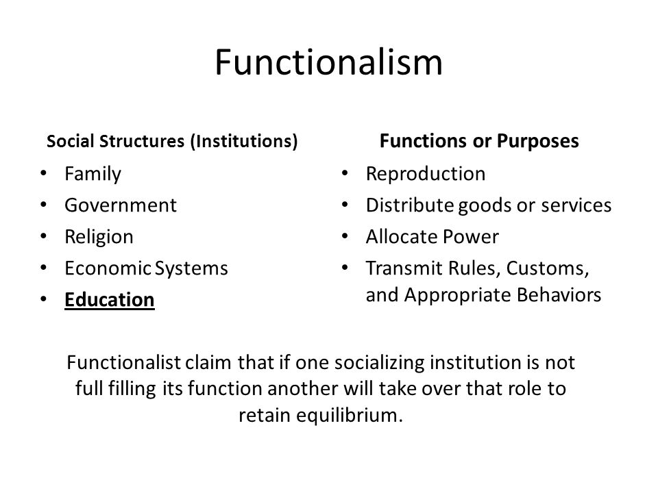Social Structures (Institutions)