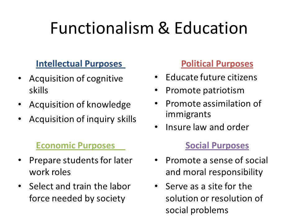 Functionalism & Education