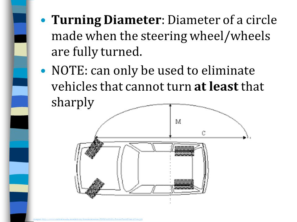 Turning Diameter: Diameter of a circle made when the steering wheel/wheels are fully turned.