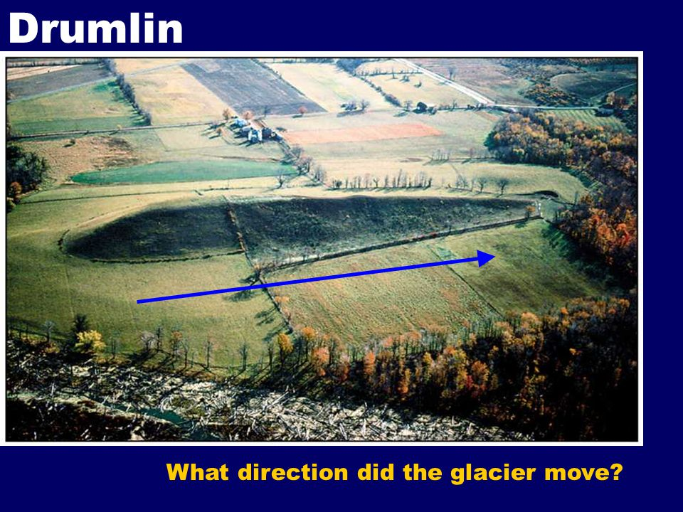 Drumlin What direction did the glacier move