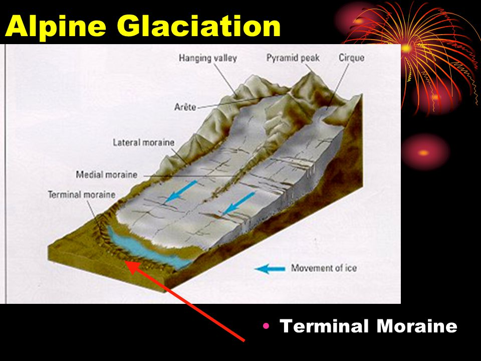 Alpine Glaciation Terminal Moraine