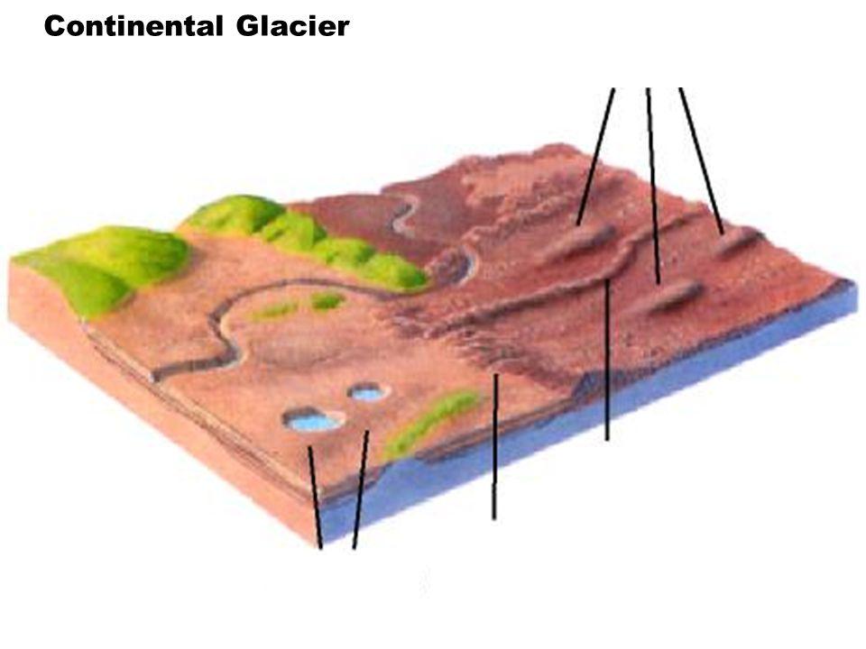 Continental Glacier