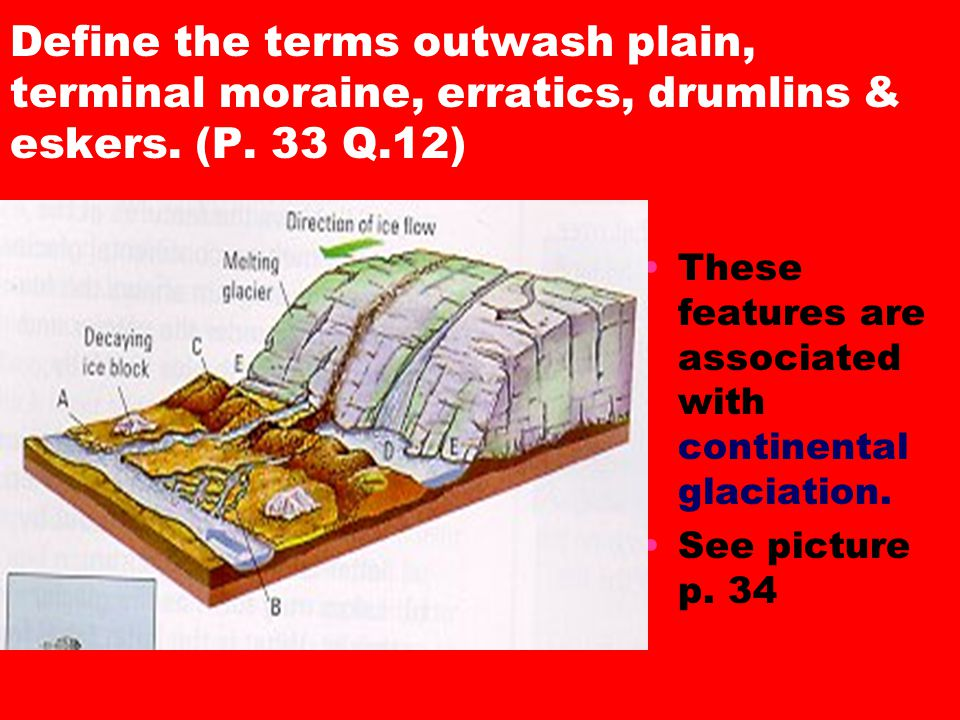 Define the terms outwash plain, terminal moraine, erratics, drumlins & eskers. (P. 33 Q.12)