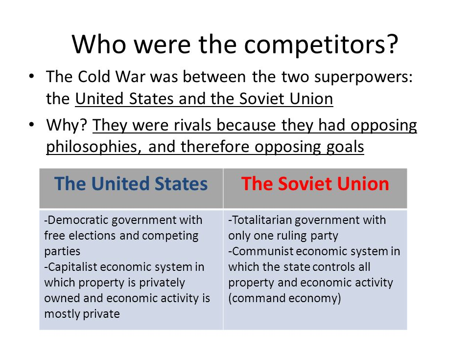Who were the competitors