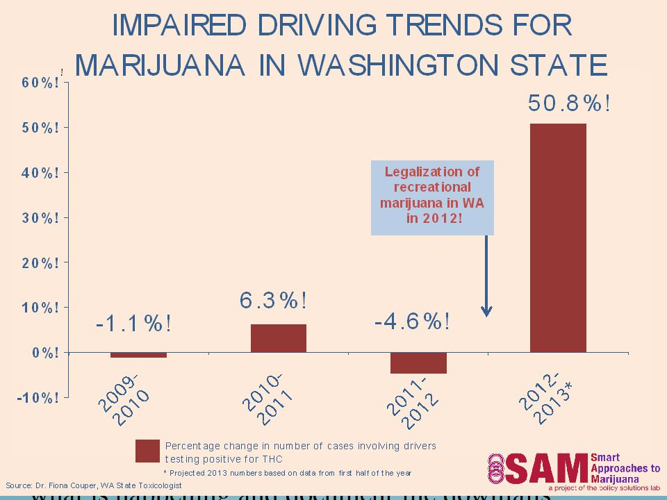 Yes, it's legal in Washington, but…