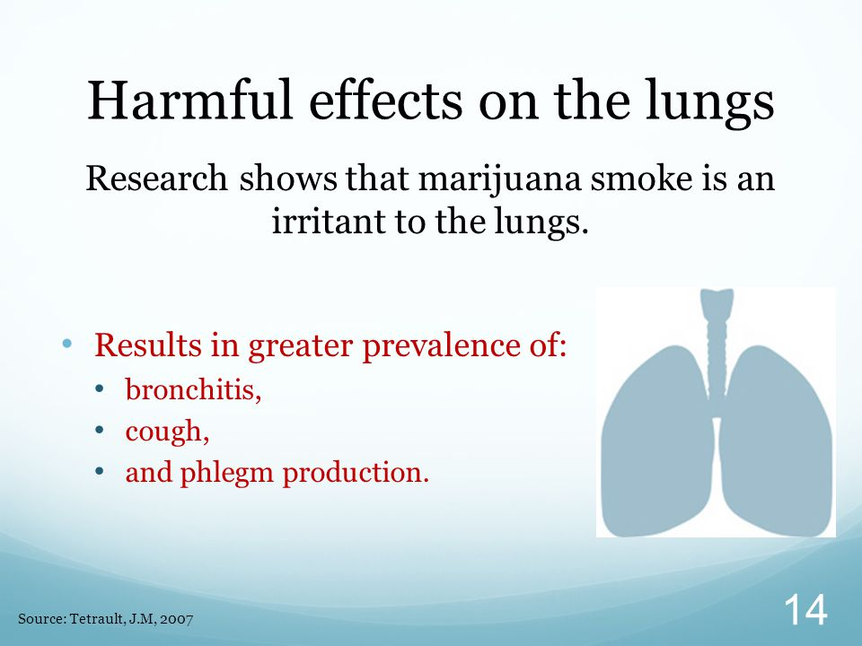 Harmful effects on the lungs