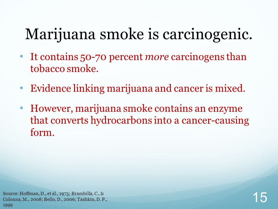 Marijuana smoke is carcinogenic.