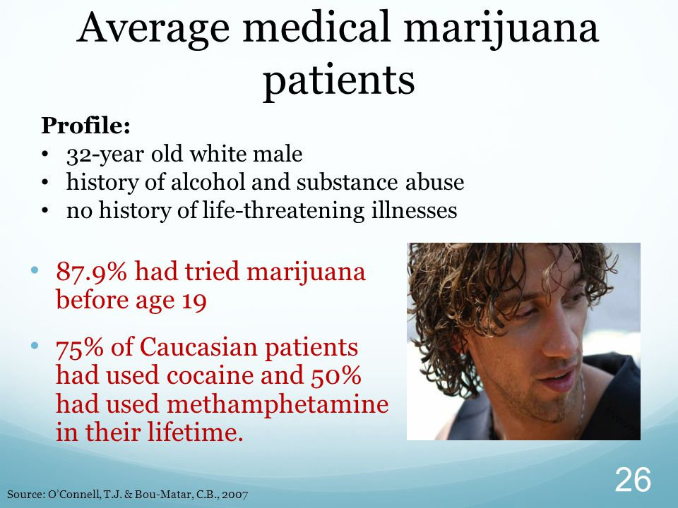 Average medical marijuana patients