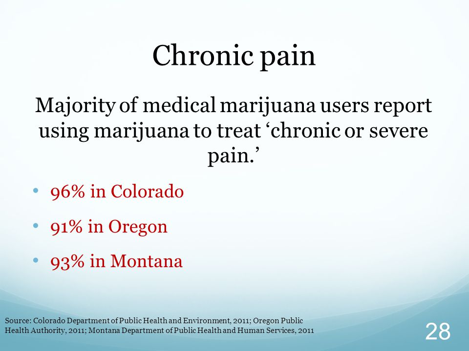 Chronic pain Majority of medical marijuana users report using marijuana to treat 'chronic or severe pain.'