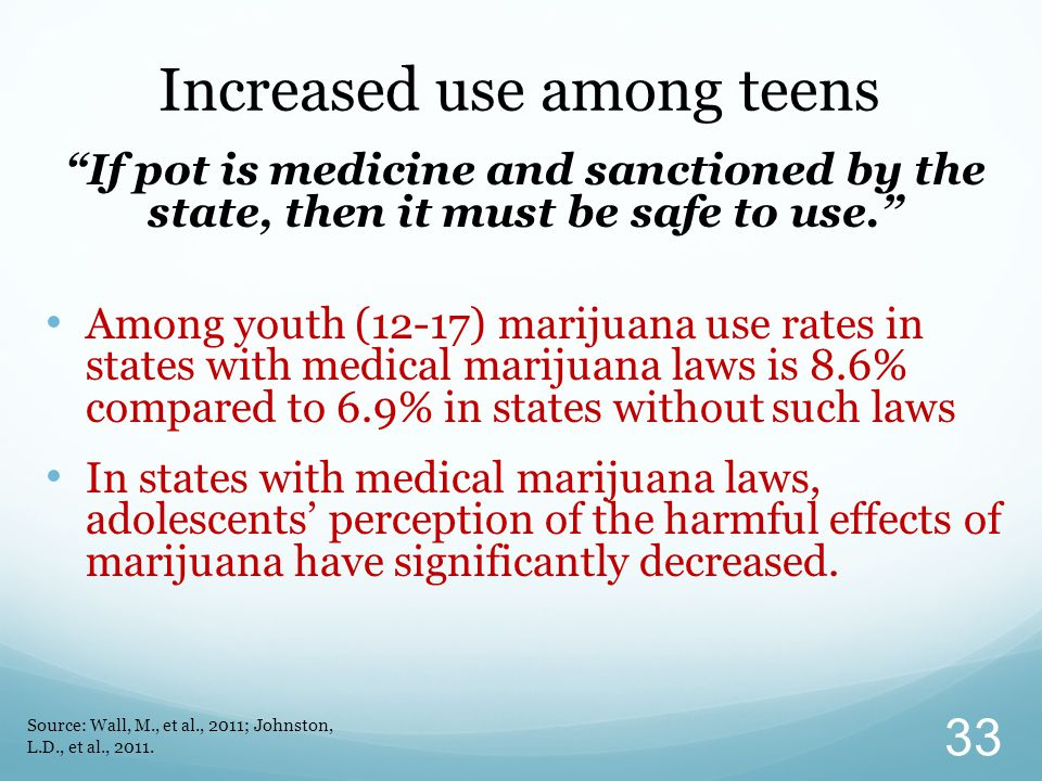 Increased use among teens