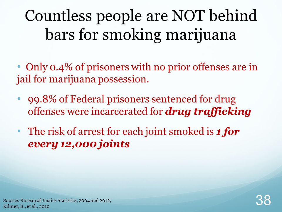 Countless people are NOT behind bars for smoking marijuana