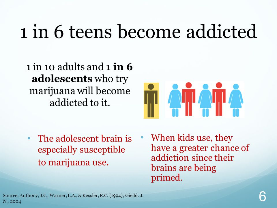 1 in 6 teens become addicted