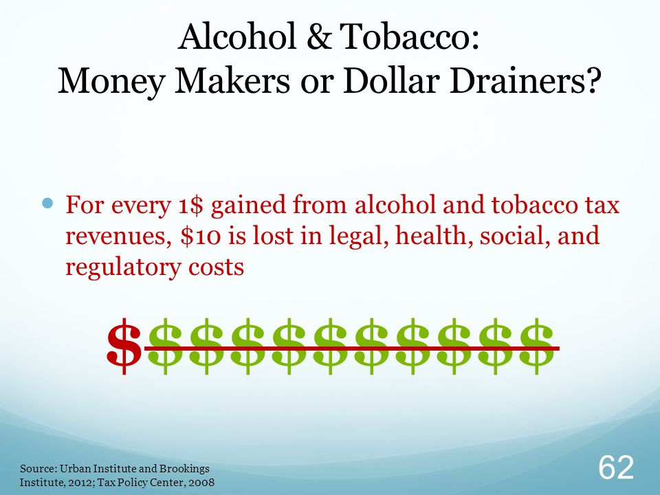 Alcohol & Tobacco: Money Makers or Dollar Drainers