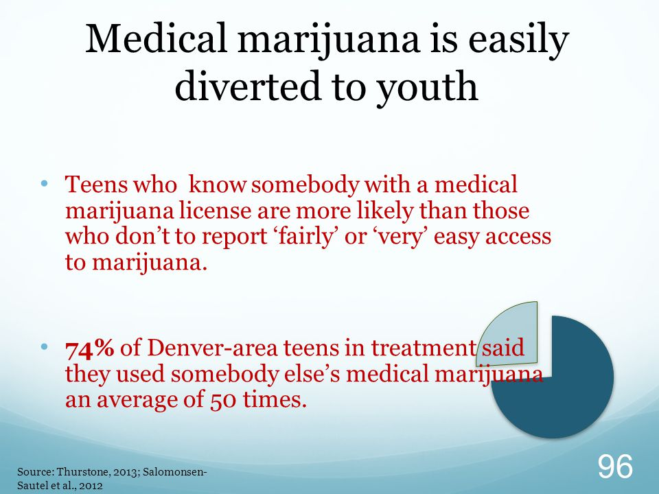 Medical marijuana is easily diverted to youth