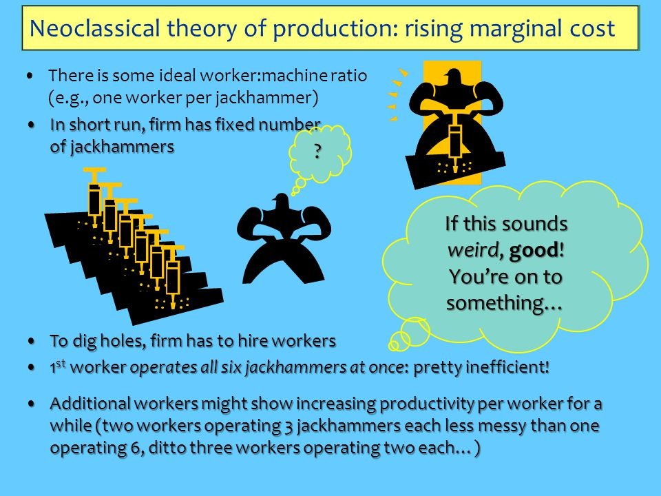 Neoclassical theory of production: rising marginal cost