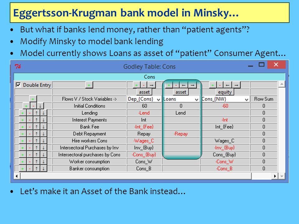 Eggertsson-Krugman bank model in Minsky…
