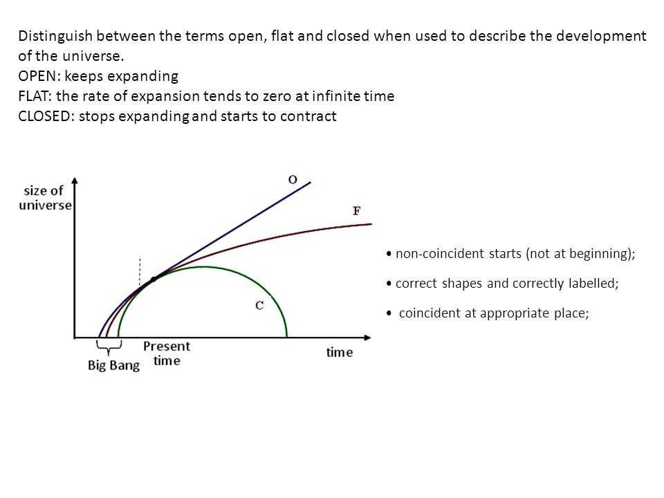 Distinguish between the terms open, flat and closed when used to describe the development of the universe.
