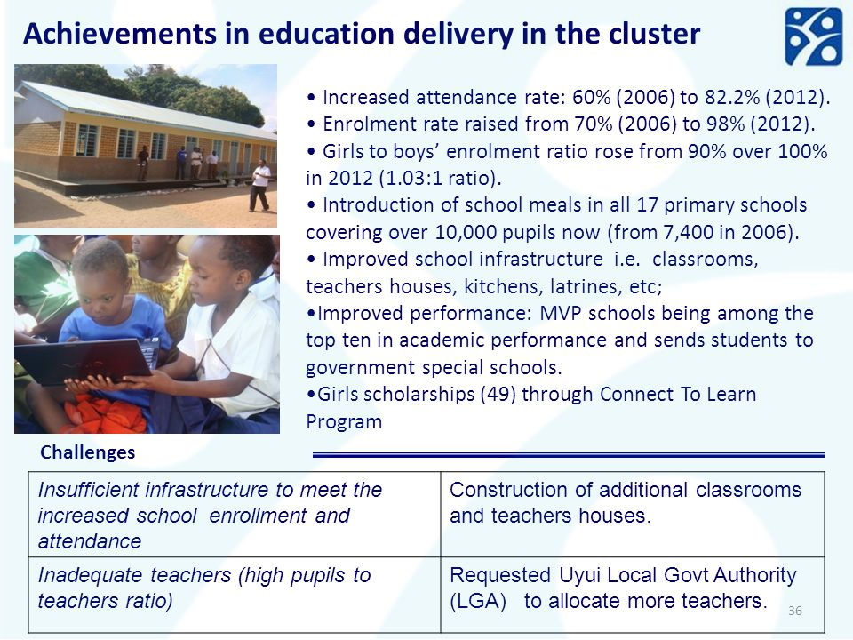 Achievements in education delivery in the cluster