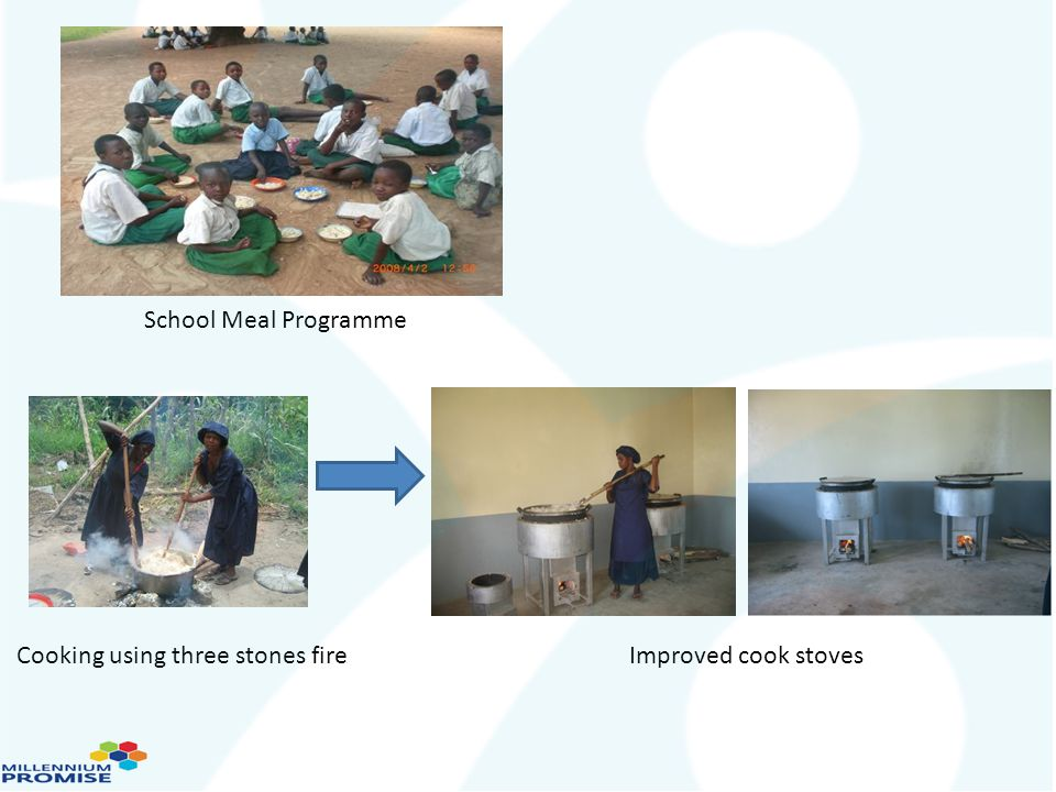 School Meal Programme Cooking using three stones fire Improved cook stoves
