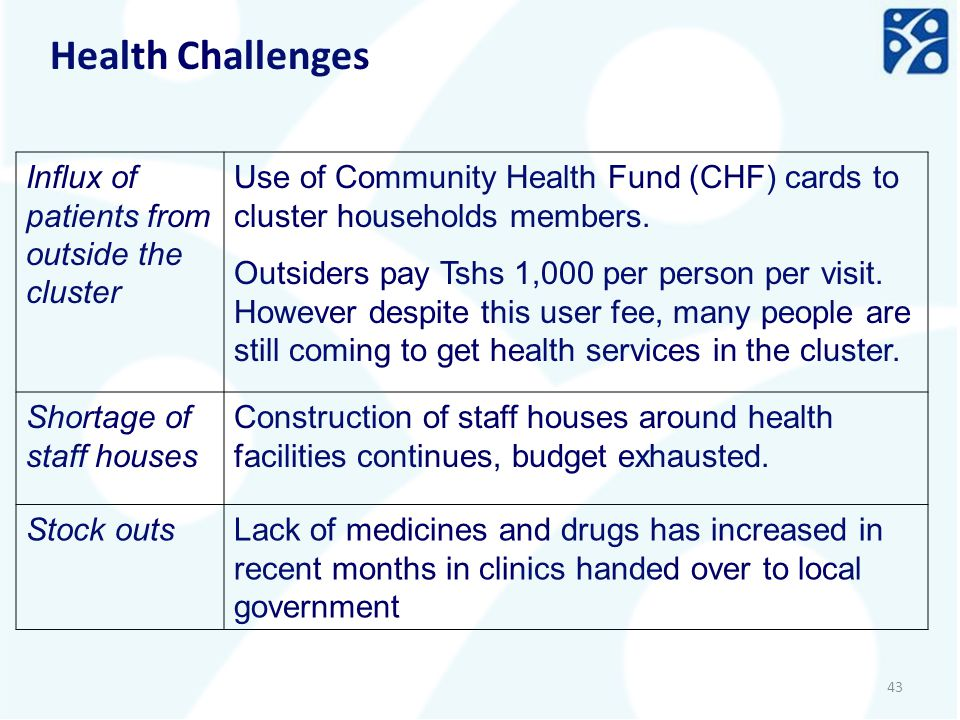 Health Challenges Influx of patients from outside the cluster