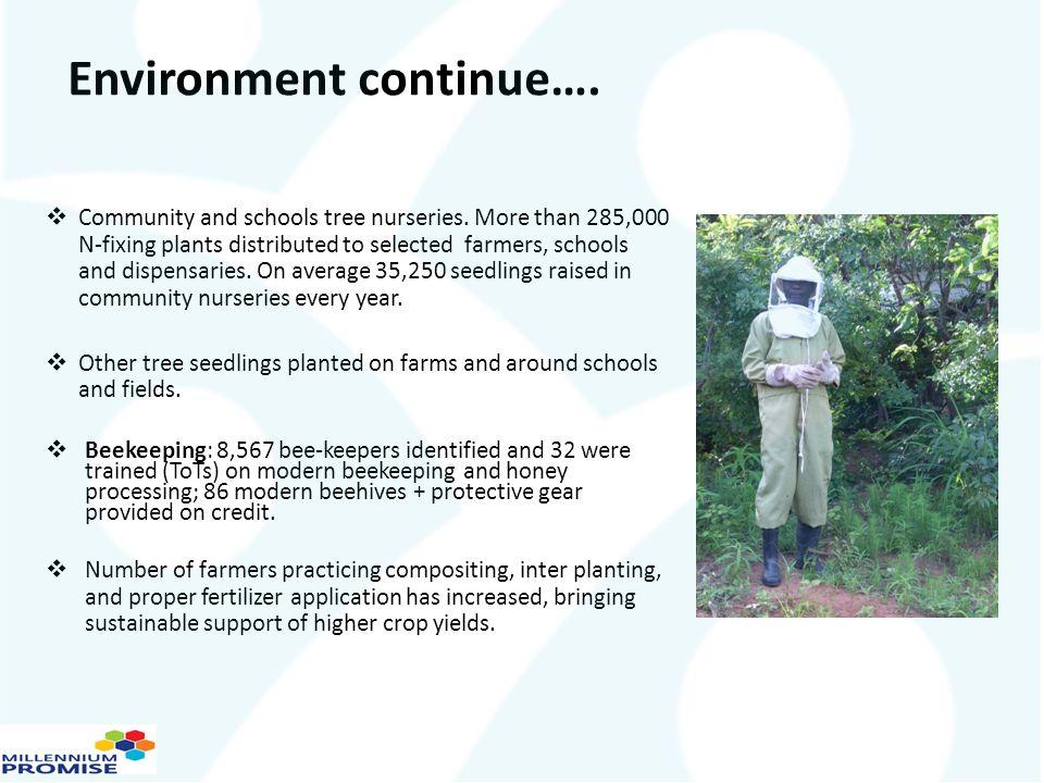 Environment continue….