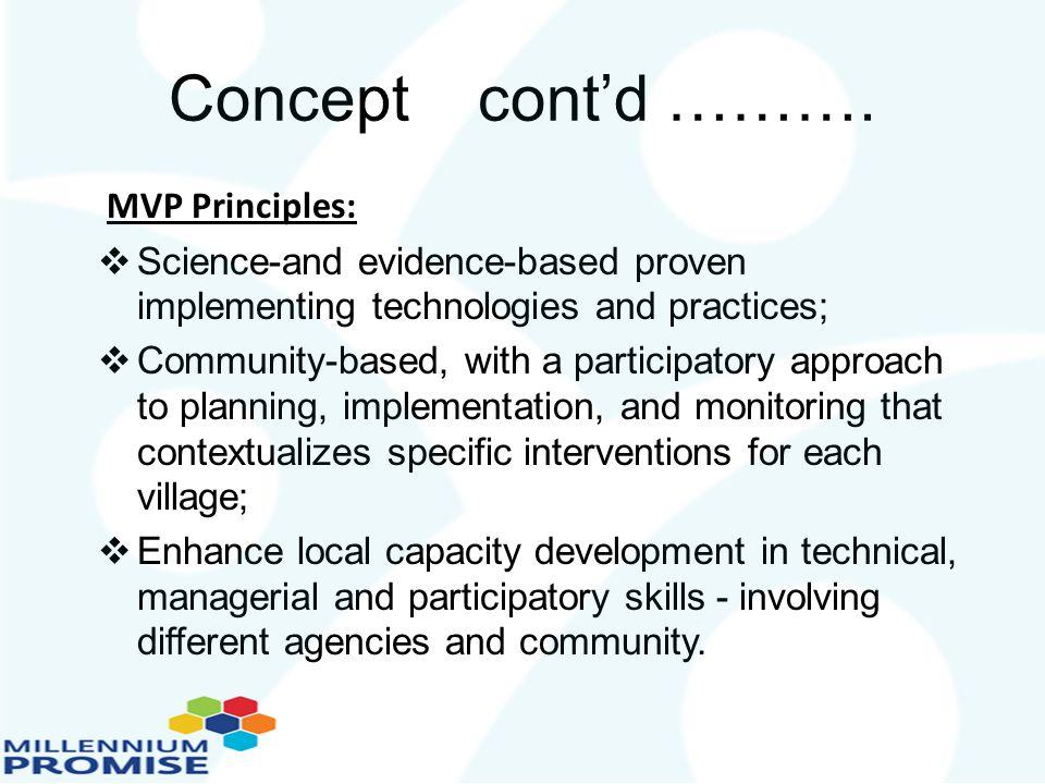 Concept cont'd ………. MVP Principles: