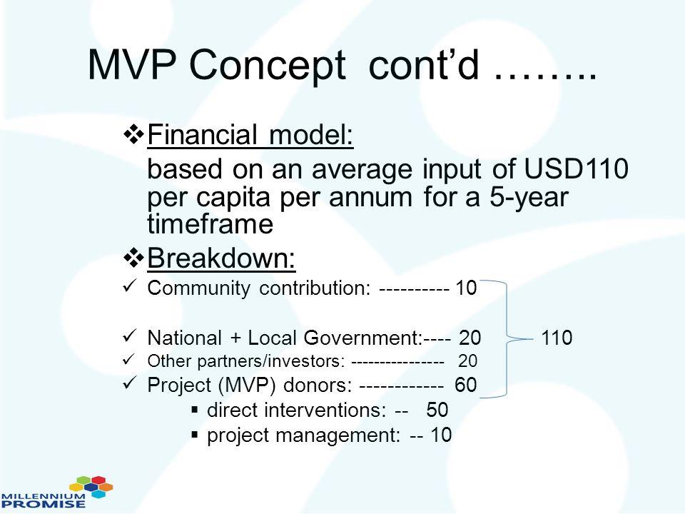 MVP Concept cont'd …….. Financial model: