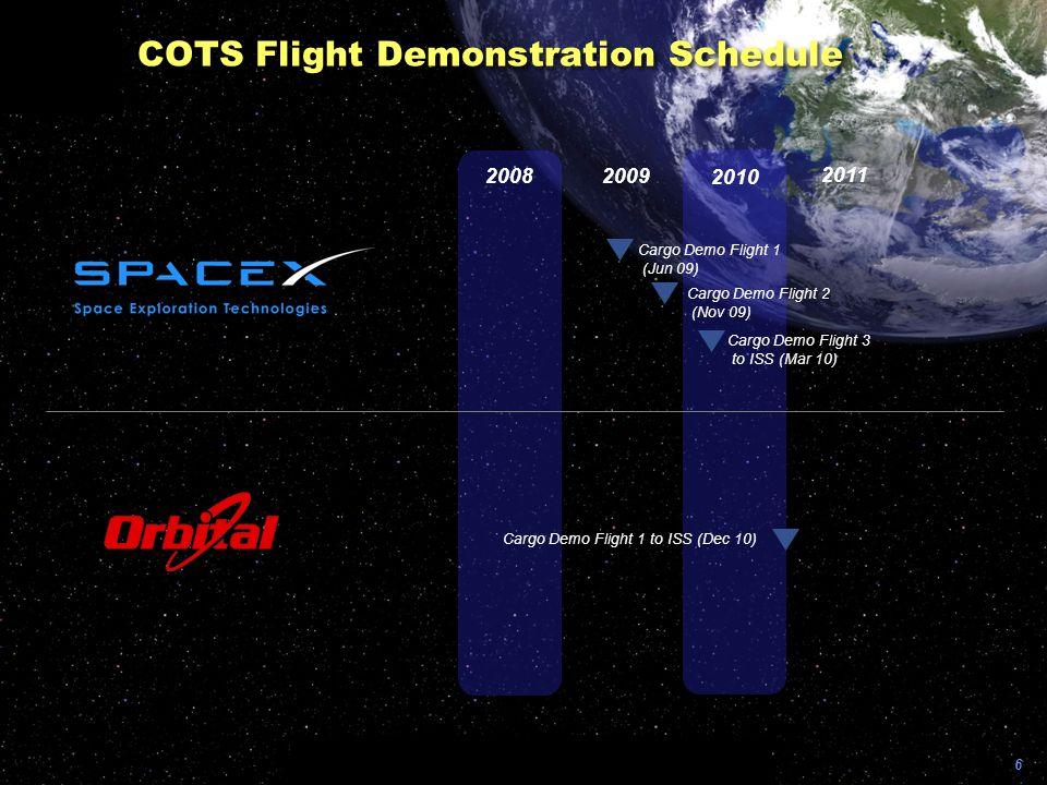 COTS Flight Demonstration Schedule