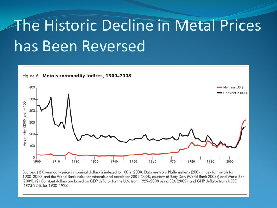 The Historic Decline in Metal Prices has Been Reversed