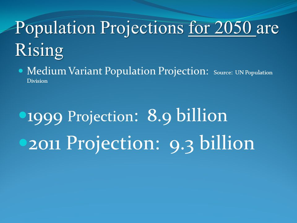 Population Projections for 2050 are Rising