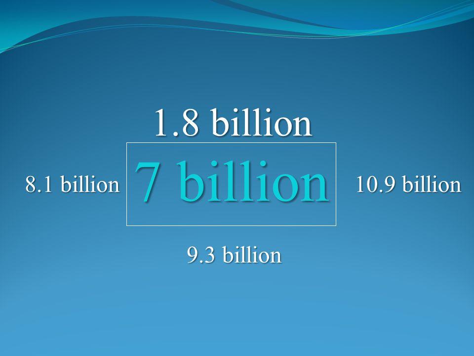 1.8 billion 7 billion 8.1 billion 10.9 billion 9.3 billion