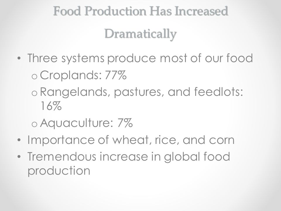 Food Production Has Increased Dramatically
