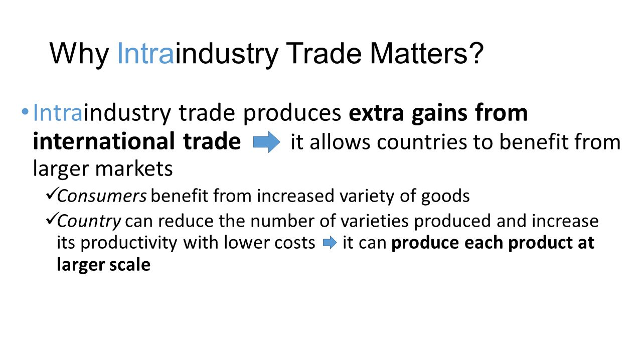 Why Intraindustry Trade Matters