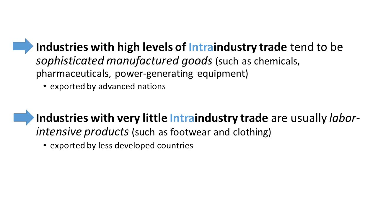 Industries with high levels of Intraindustry trade tend to be sophisticated manufactured goods (such as chemicals, pharmaceuticals, power-generating equipment)