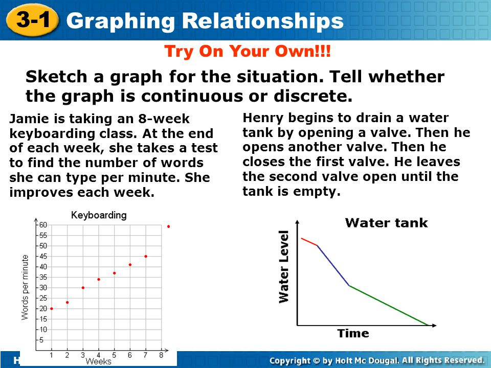 Try On Your Own!!! Sketch a graph for the situation. Tell whether the graph is continuous or discrete.