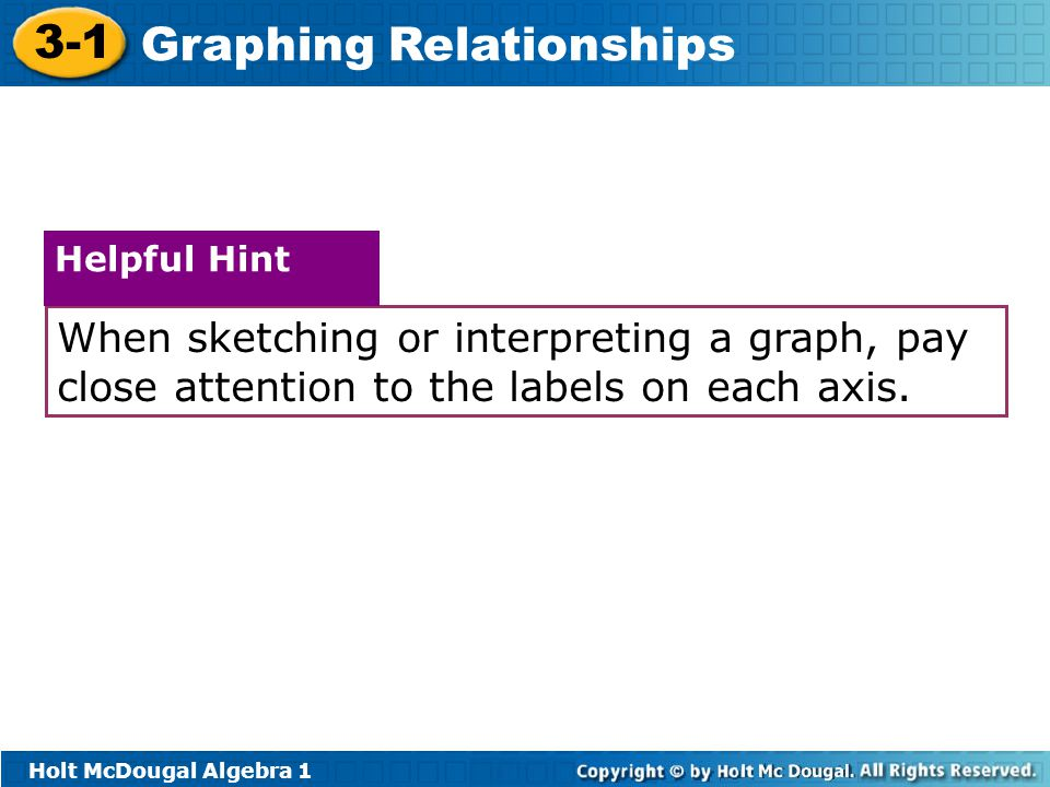 When sketching or interpreting a graph, pay close attention to the labels on each axis.