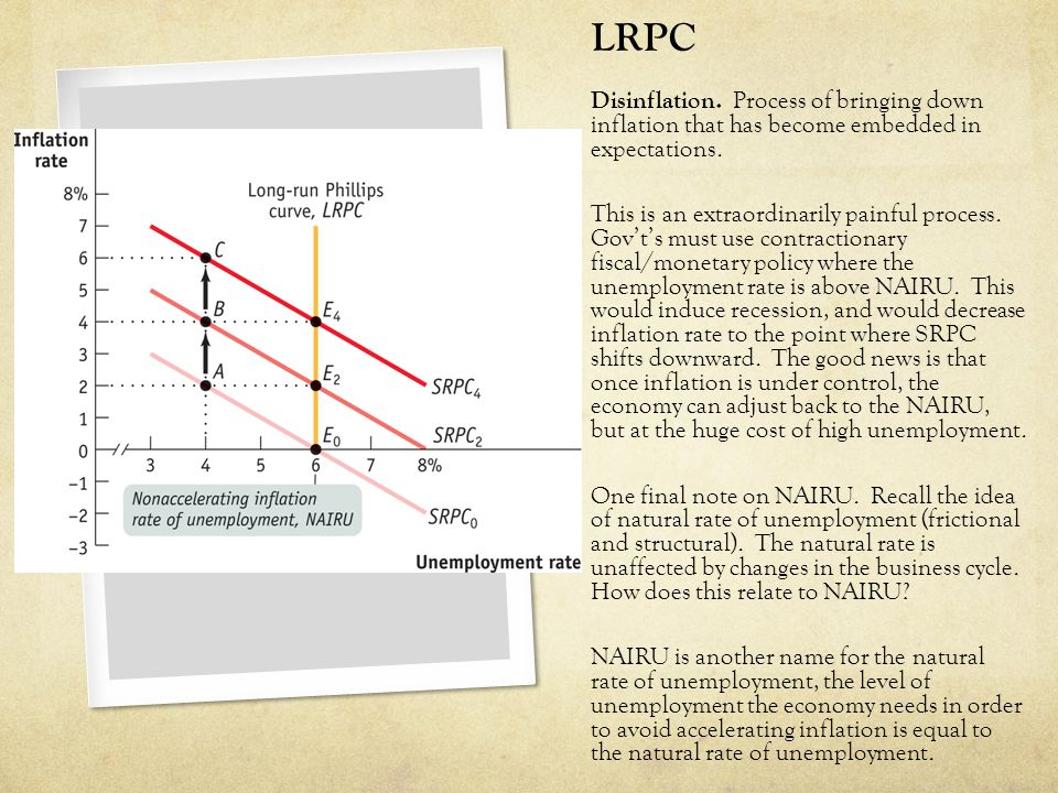LRPC Disinflation. Process of bringing down inflation that has become embedded in expectations.