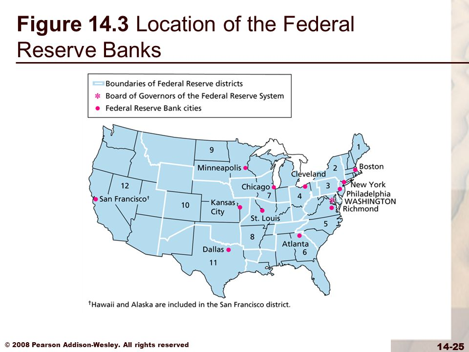 Figure 14.3 Location of the Federal Reserve Banks