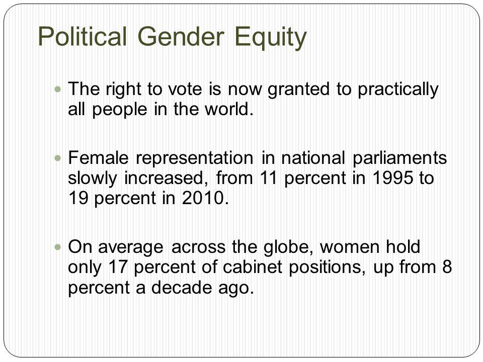 Political Gender Equity