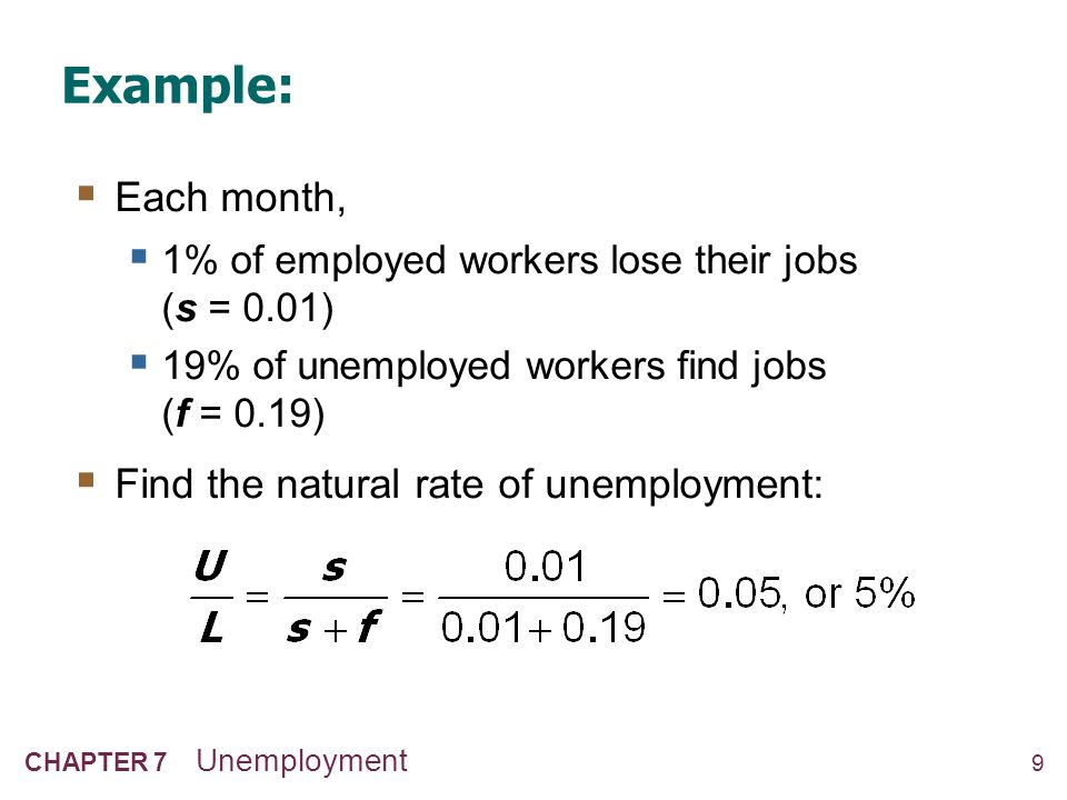 Policy implication A policy will reduce the natural rate of unemployment only if it lowers s or increases f.