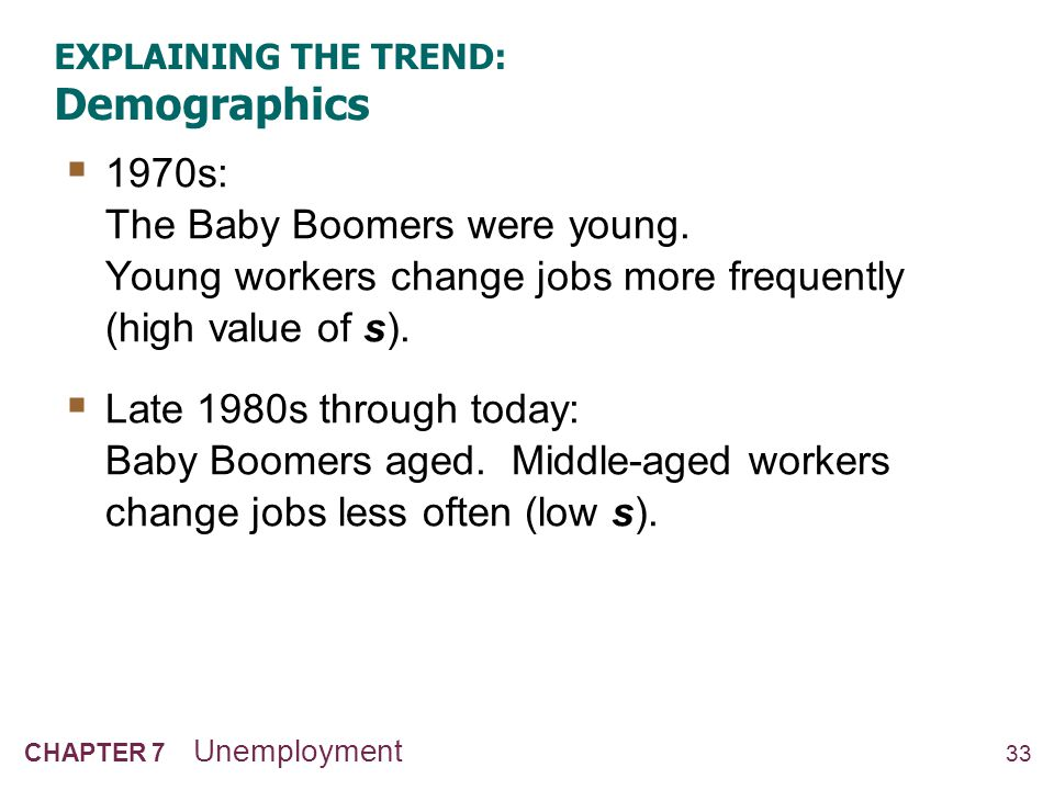 Unemployment in Europe, 1960–2012