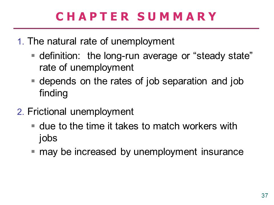 CHAPTER SUMMARY 3. Structural unemployment. results from wage rigidity: the real wage remains above the equilibrium level.