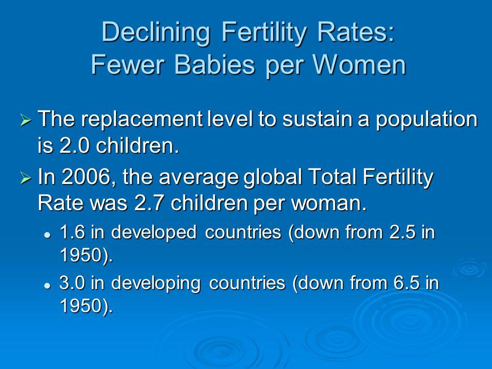 Declining Fertility Rates: Fewer Babies per Women