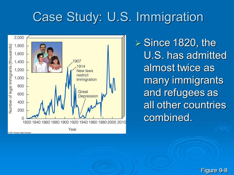 Case Study: U.S. Immigration